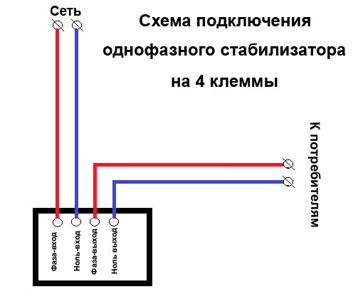 skhema-podklyucheniya-odnofaznogo-stabilizatora-na-4-klemmy