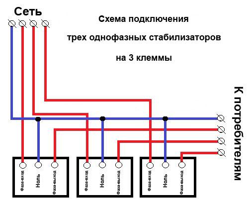 skhema-podklyucheniya-trekh-odnofaznyh-stabilizatorov-na-3-klemmy