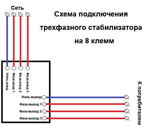 skhema-podklyucheniya-trekhfaznogo-stabilizatora-na-8-klemm