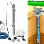 Как выбрать скважинный насос для дома?