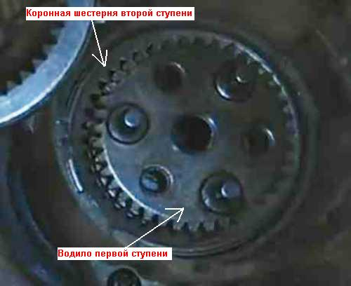 Устройство редуктора шуруповерта - Техника